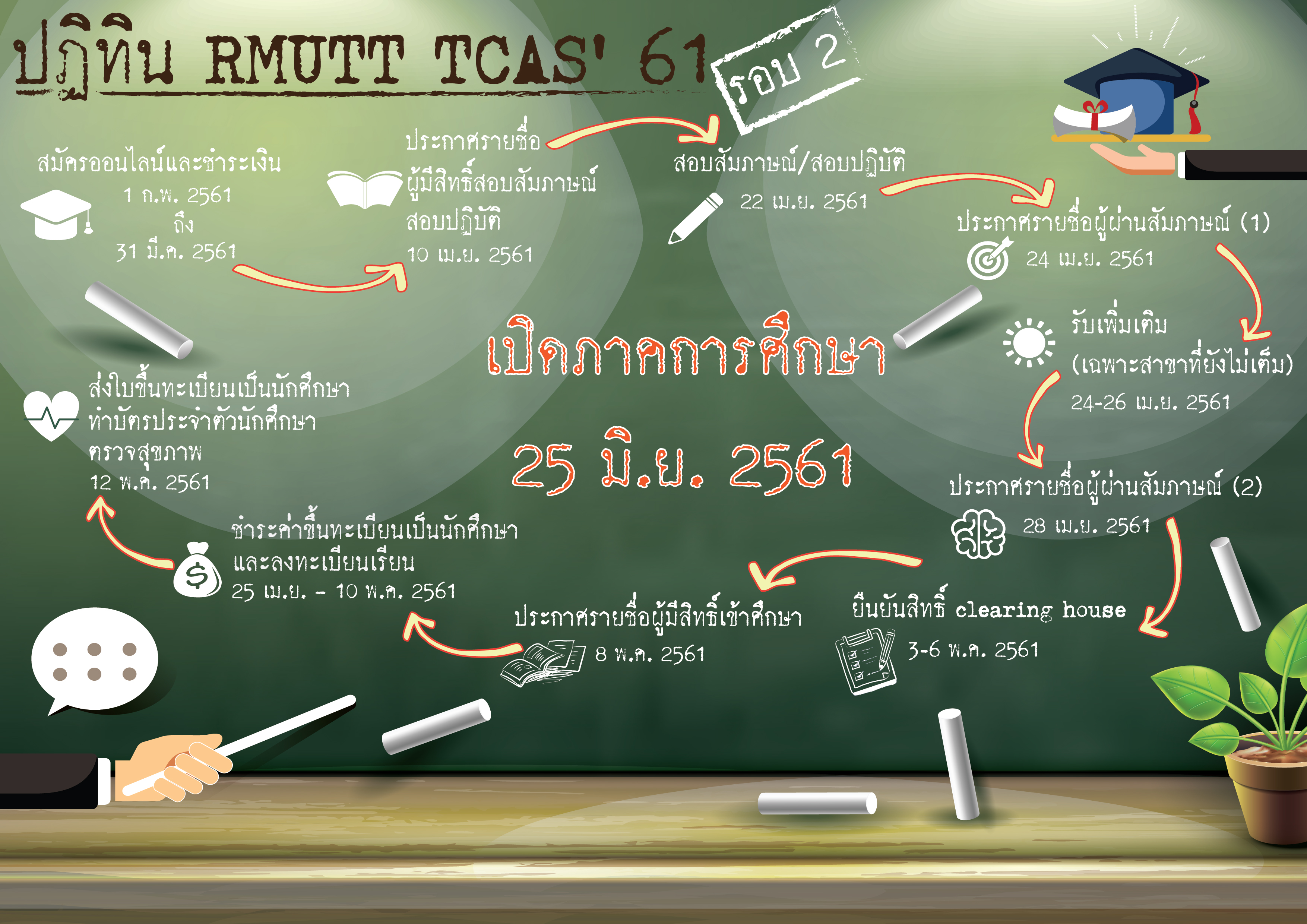 TCAS61-รอบ2-01-01