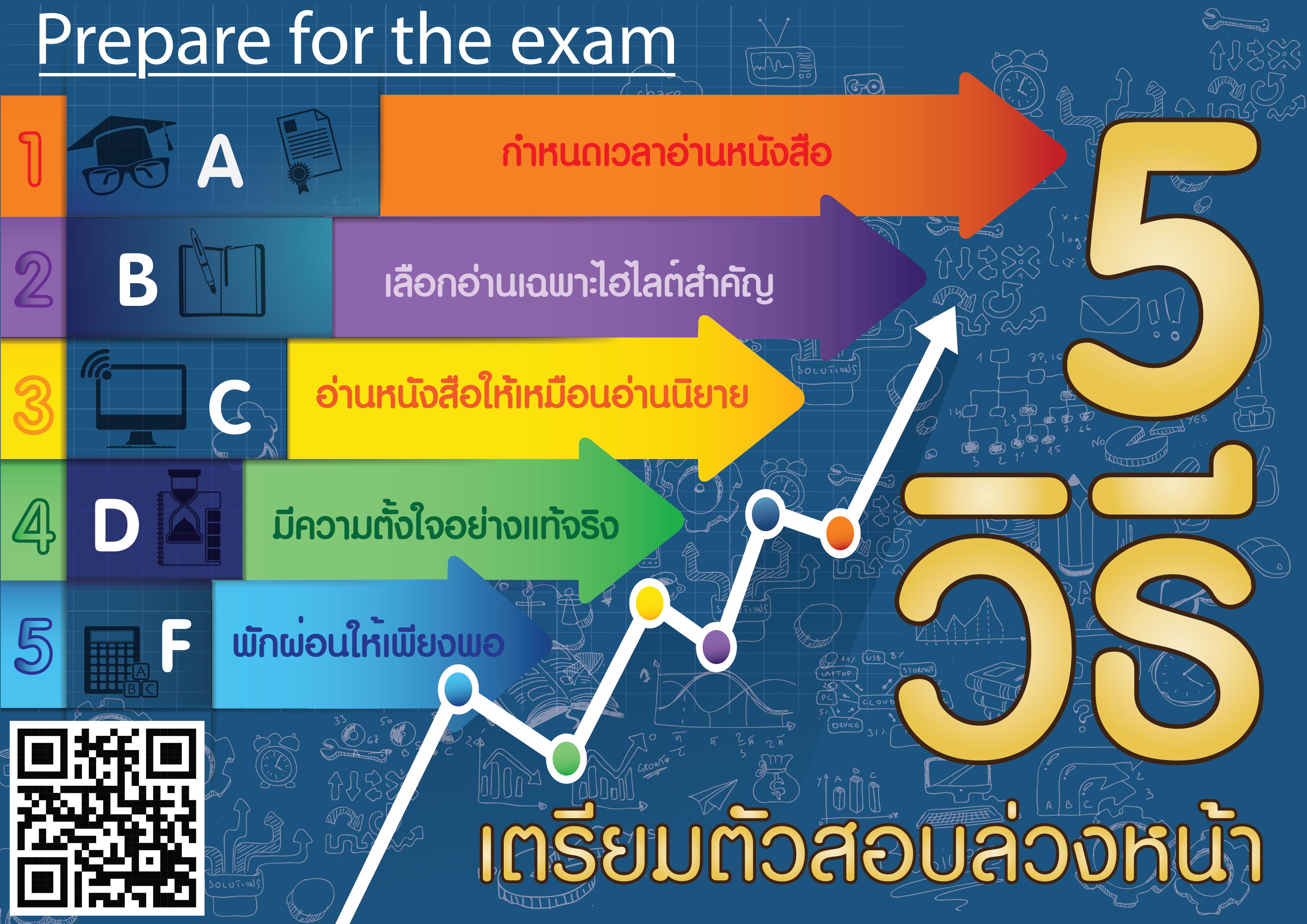 5วิธีก่อนสอบ1วัน2-01