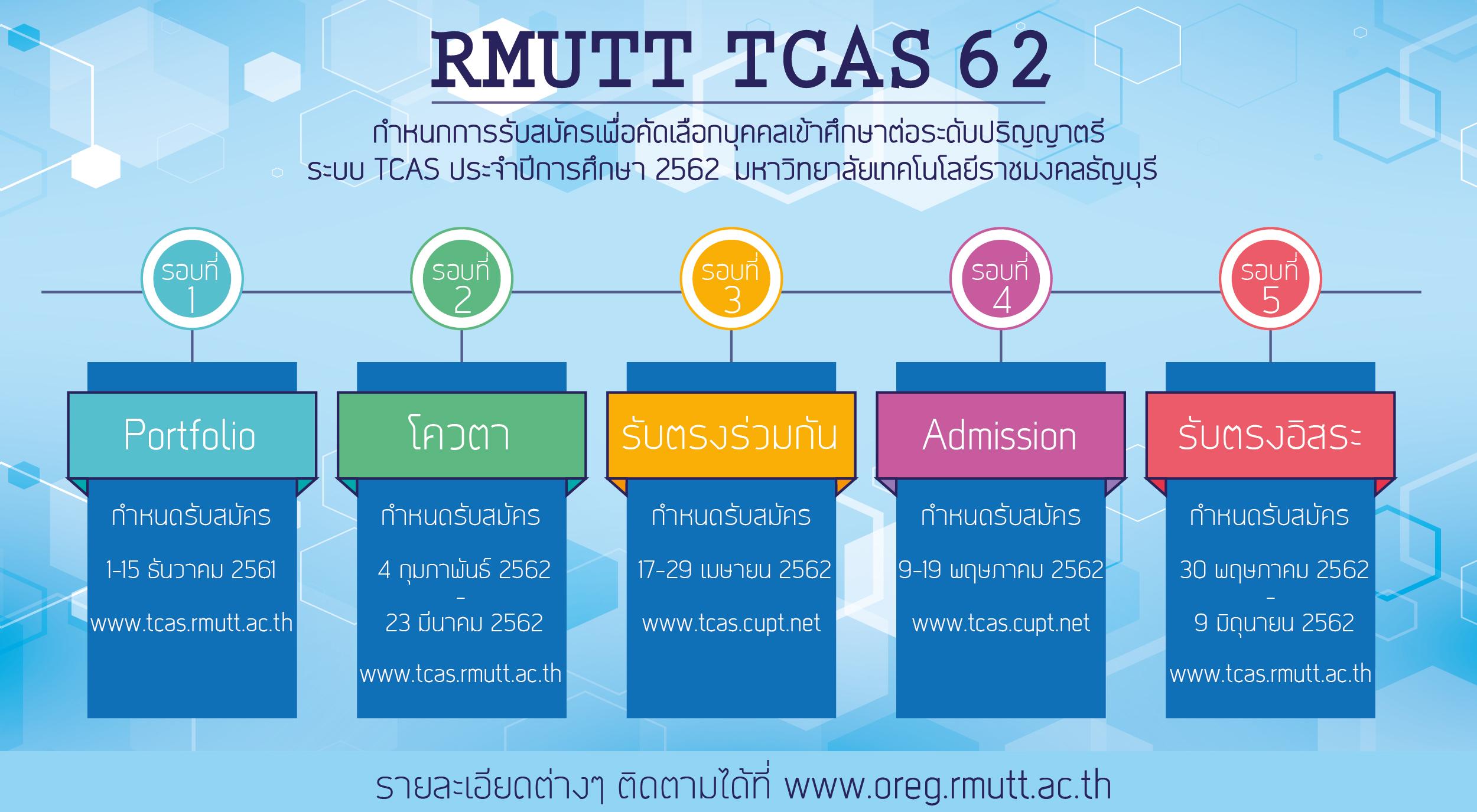 TCAS-62-01