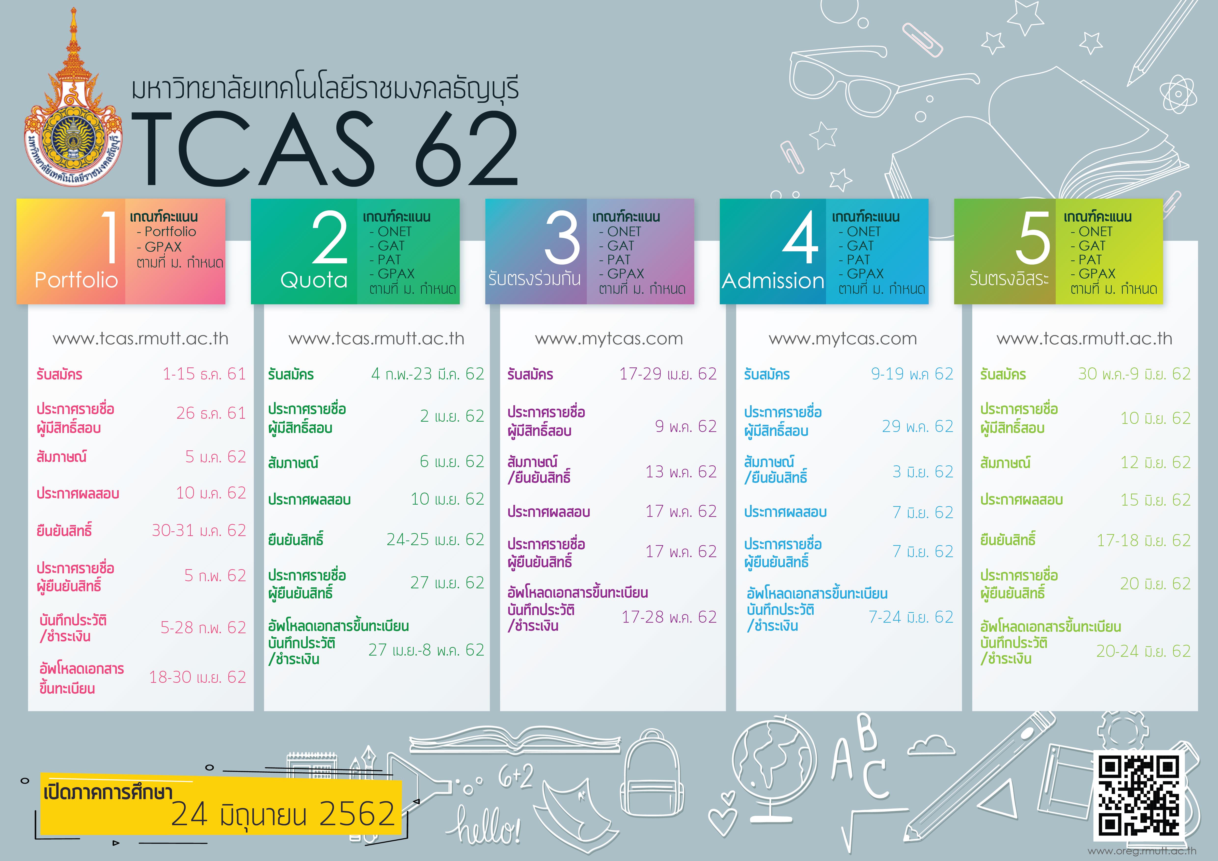 TCASรวมA3V4-2-01