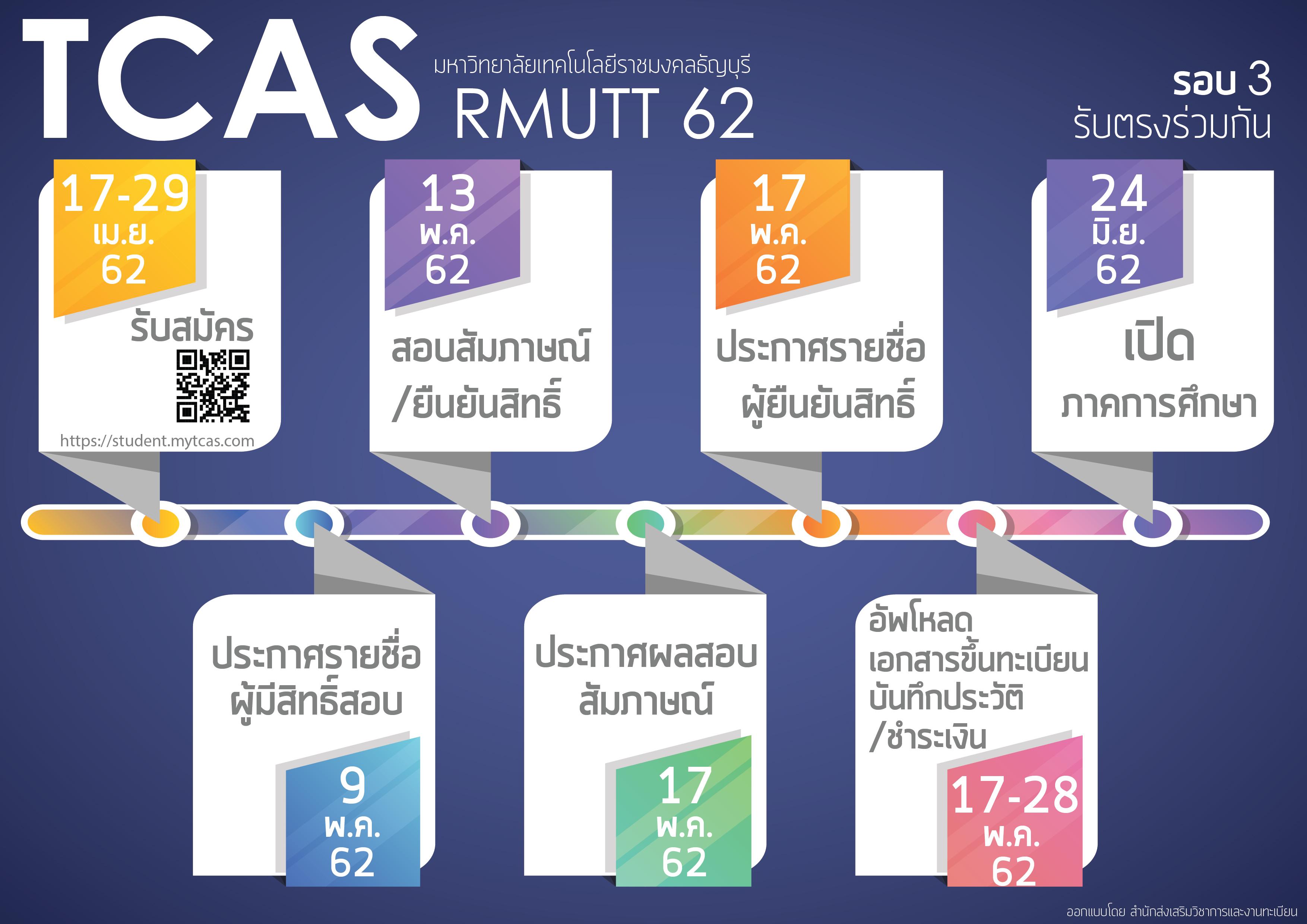 TCAS3-01-1