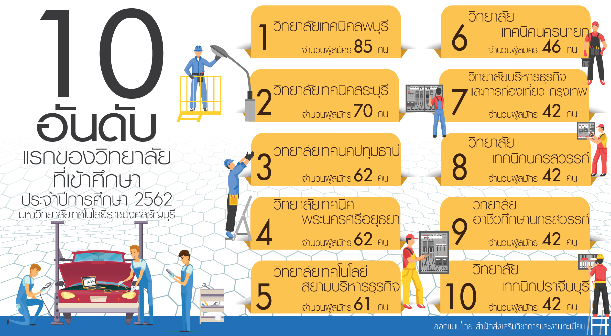 10-วิทยาลัยที่มาเรียน-01